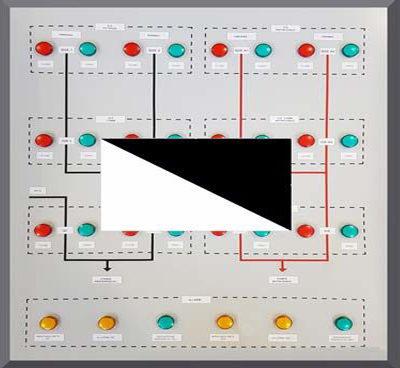 Tableaux électriques